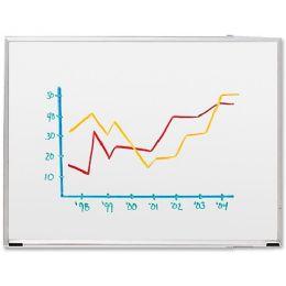 Sparco Dry Erase Board - Dry erase